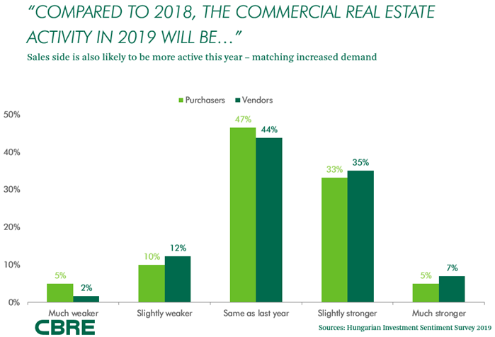Investment_Breakfast_Commercial_real_estate_activity_in_2019