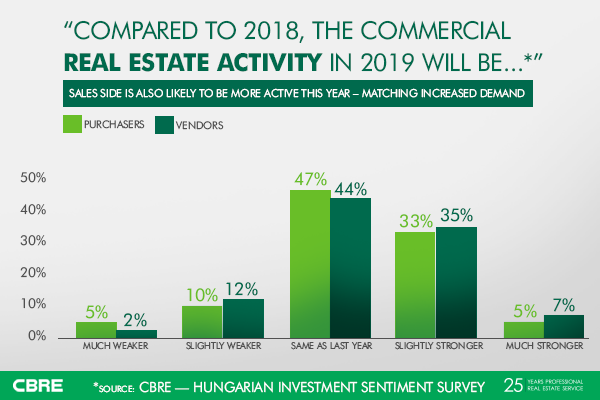 Investment_Breakfast_commercial_real_estate_activity_2019_2